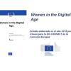 Estudio 'Women in Digital Age'